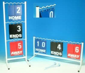Drakes Pride Scoreboards (Complete Frame & Numbers)