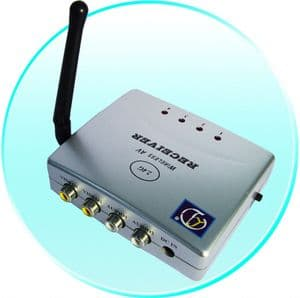Wireless receiver  - 2.4ghz receiver for all wireless cctv cameras