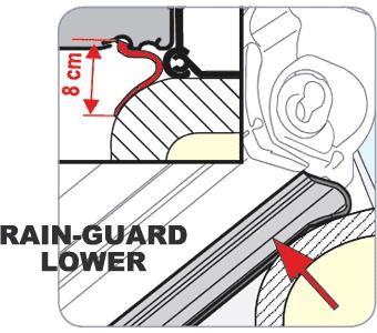 Fiamma Awning Rain Guard Lower (per metre)