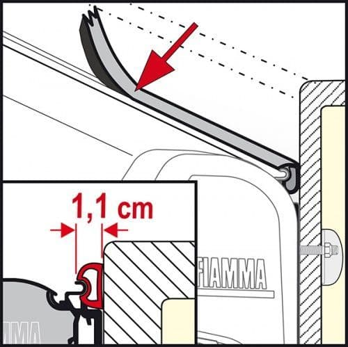 Fiamma Awning Rain Guard S (per metre), Awning & Privacy Room Accessories, caravan and motorhome accessories - Grasshopper Leisure